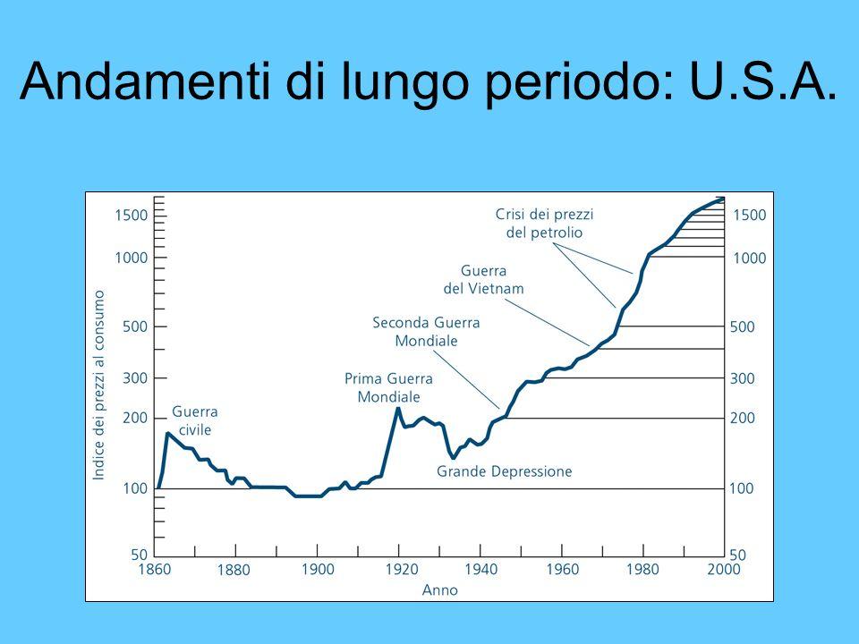 Andamenti di lungo periodo: U.S.A.