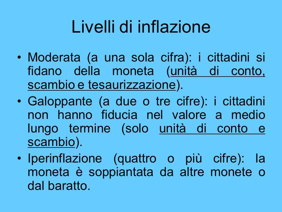 Livelli di inflazione Moderata (a una sola cifra): i cittadini si fidano della moneta (unità di conto, scambio e tesaurizzazione). Galoppante (a due o