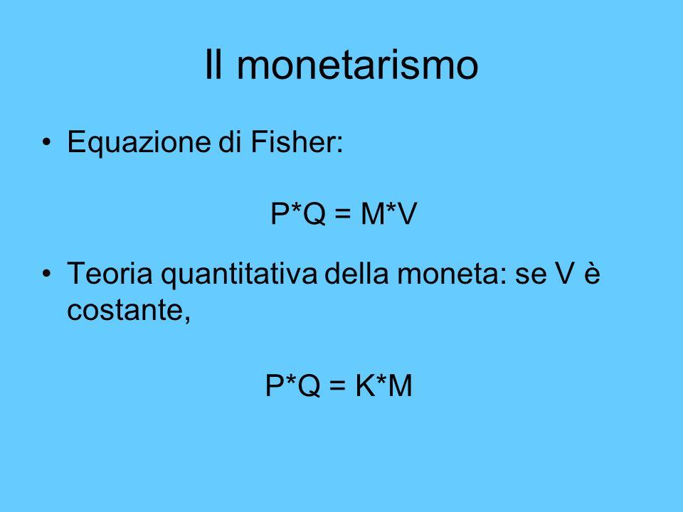 Il monetarismo Equazione di Fisher: Teoria quantitativa della moneta: se V è costante, P*Q = M*V P*Q = K*M