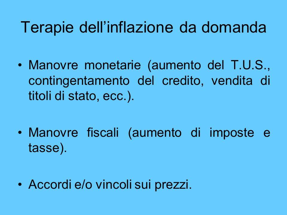 Terapie dellinflazione da domanda Manovre monetarie (aumento del T.U.S., contingentamento del credito, vendita di titoli di stato, ecc.). Manovre fisc