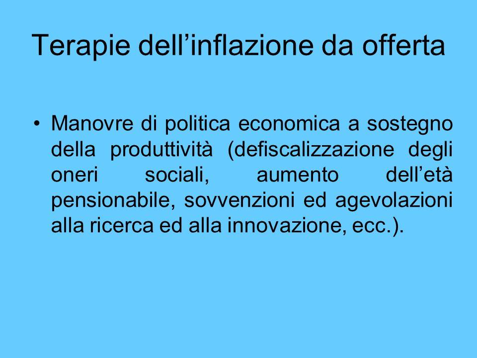 Terapie dellinflazione da offerta Manovre di politica economica a sostegno della produttività (defiscalizzazione degli oneri sociali, aumento delletà
