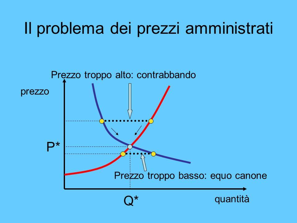 Il problema dei prezzi amministrati quantità prezzo P* Q* Prezzo troppo alto: contrabbando Prezzo troppo basso: equo canone