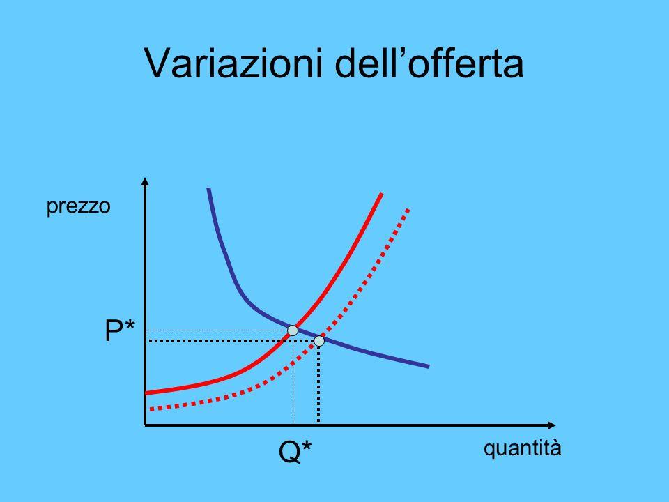 Variazioni dellofferta quantità prezzo P* Q*