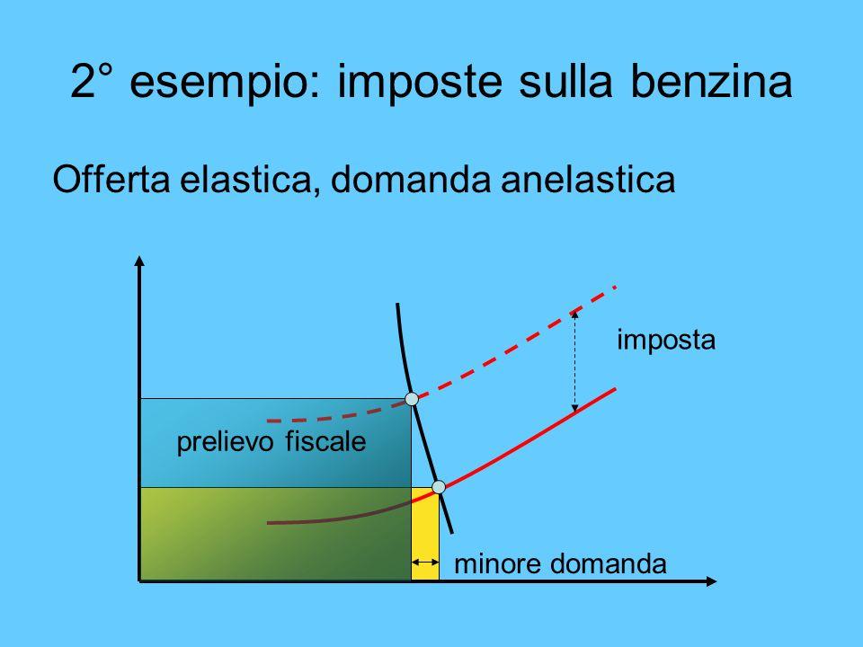 2° esempio: imposte sulla benzina Offerta elastica, domanda anelastica imposta prelievo fiscale minore domanda