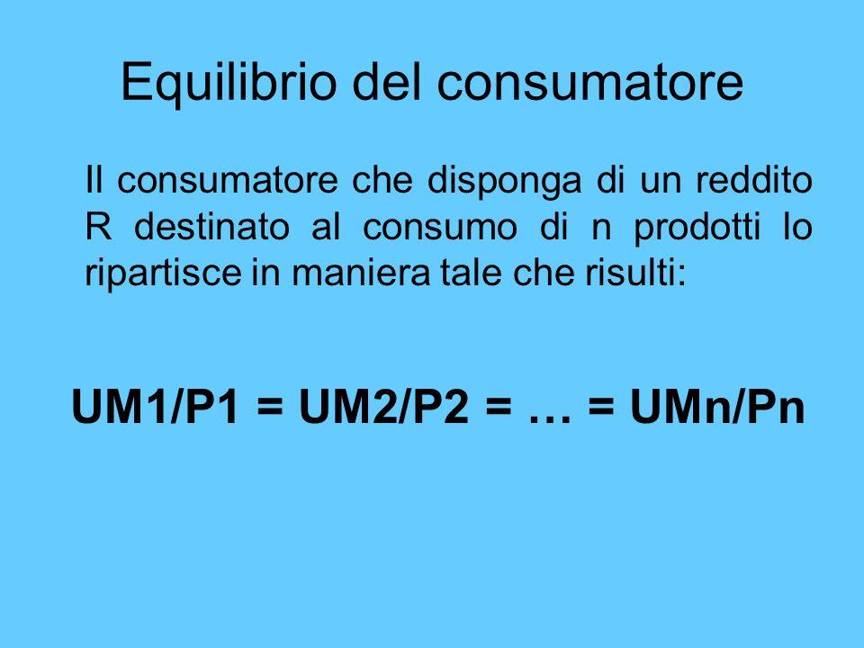 Equilibrio del consumatore Il consumatore che disponga di un reddito R destinato al consumo di n prodotti lo ripartisce in maniera tale che risulti: U