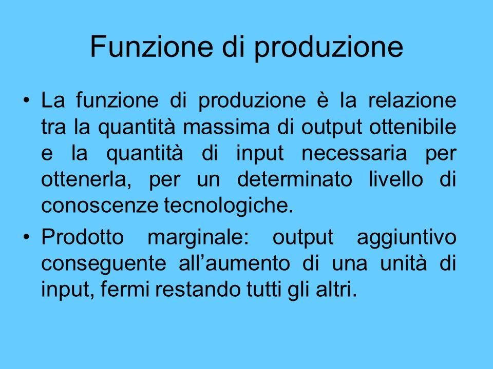 Funzione di produzione La funzione di produzione è la relazione tra la quantità massima di output ottenibile e la quantità di input necessaria per ott