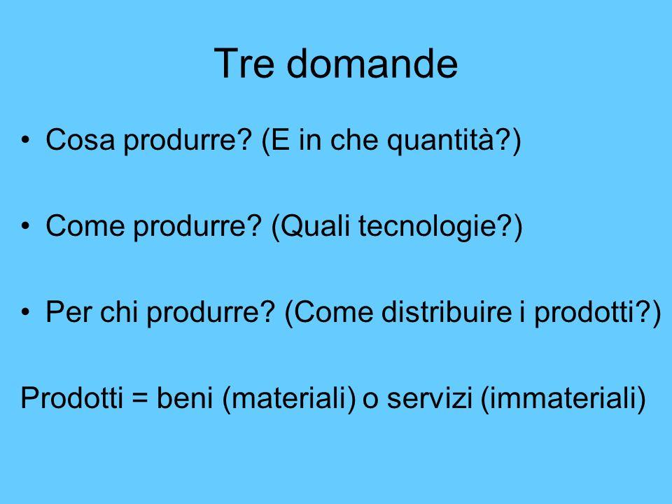 Tre domande Cosa produrre? (E in che quantità?) Come produrre? (Quali tecnologie?) Per chi produrre? (Come distribuire i prodotti?) Prodotti = beni (m