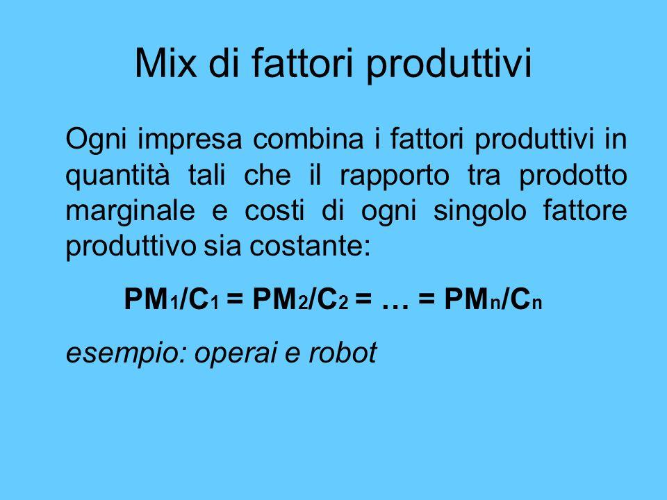 Mix di fattori produttivi Ogni impresa combina i fattori produttivi in quantità tali che il rapporto tra prodotto marginale e costi di ogni singolo fa