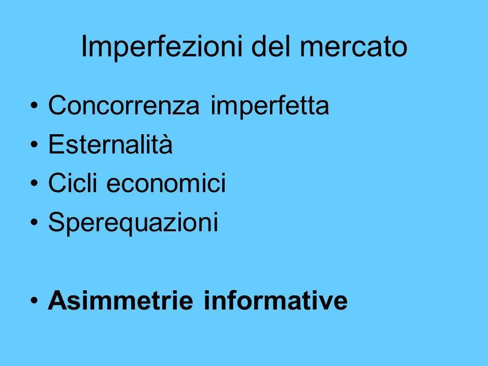 Imperfezioni del mercato Concorrenza imperfetta Esternalità Cicli economici Sperequazioni Asimmetrie informative