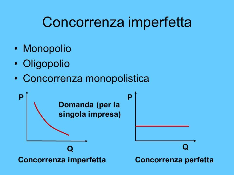 Concorrenza imperfetta Monopolio Oligopolio Concorrenza monopolistica P Q P Q Concorrenza imperfettaConcorrenza perfetta Domanda (per la singola impre