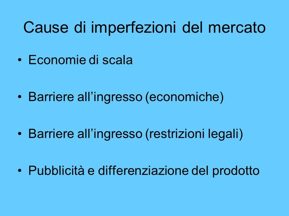 Cause di imperfezioni del mercato Economie di scala Barriere allingresso (economiche) Barriere allingresso (restrizioni legali) Pubblicità e differenz