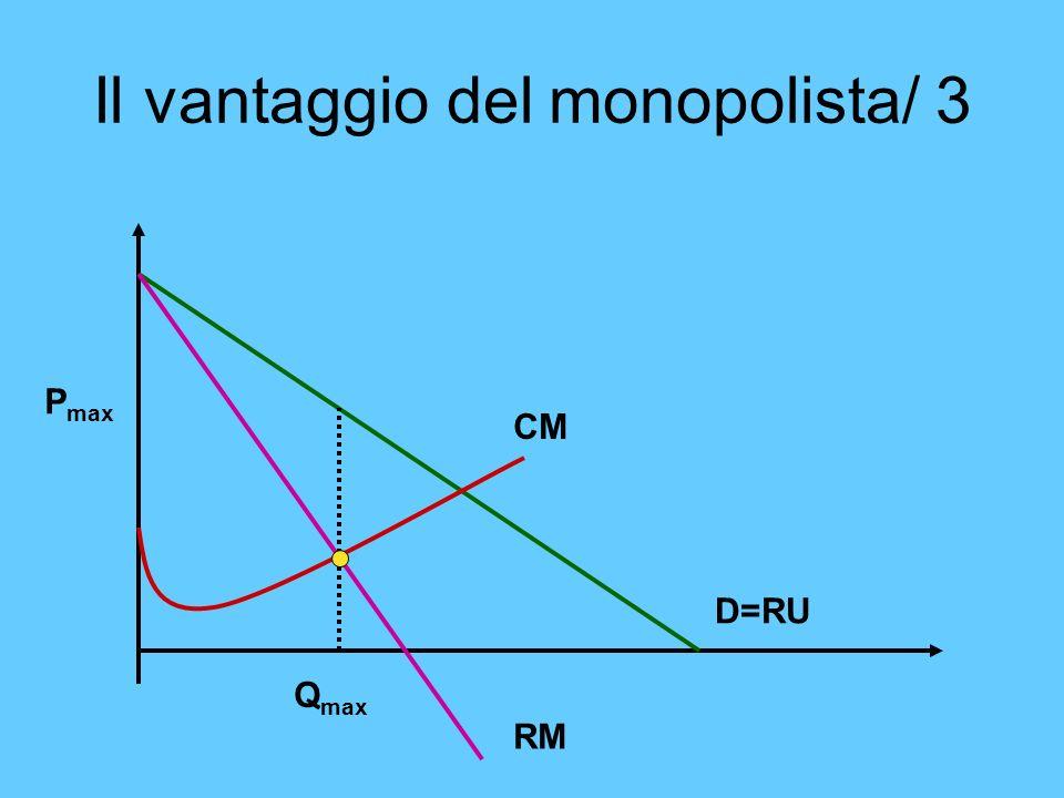 Il vantaggio del monopolista/ 3 CM RM D=RU P max Q max