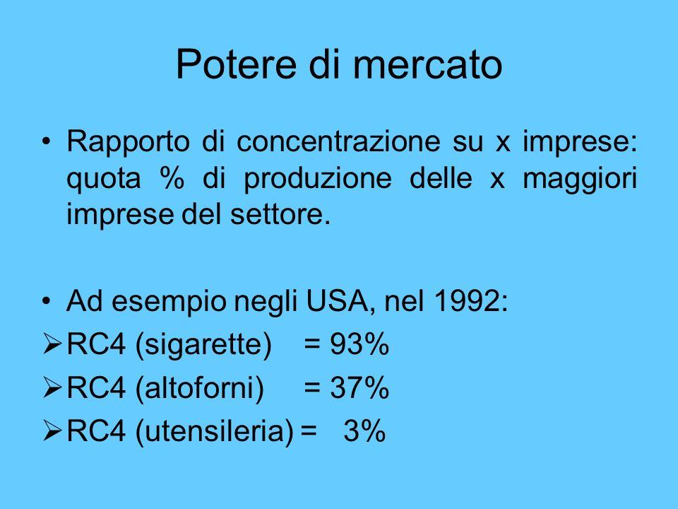 Potere di mercato Rapporto di concentrazione su x imprese: quota % di produzione delle x maggiori imprese del settore. Ad esempio negli USA, nel 1992: