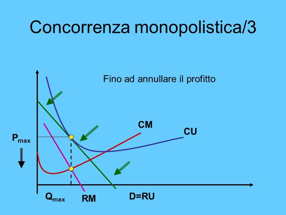 Concorrenza monopolistica/3 Fino ad annullare il profitto CM CU RM D=RU P max Q max