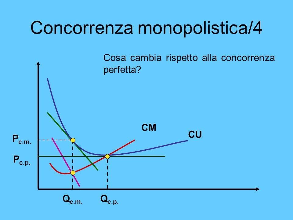Concorrenza monopolistica/4 Cosa cambia rispetto alla concorrenza perfetta? CM CU P c.m. Q c.m. Q c.p. P c.p.