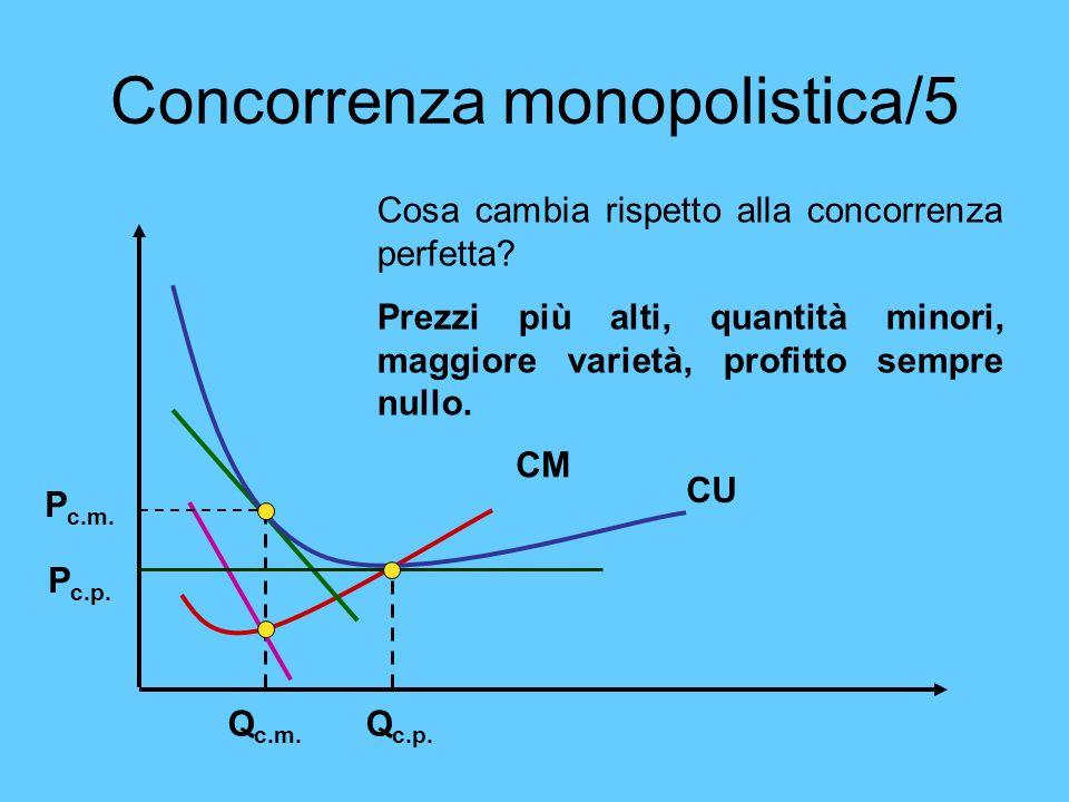 Concorrenza monopolistica/5 Cosa cambia rispetto alla concorrenza perfetta? Prezzi più alti, quantità minori, maggiore varietà, profitto sempre nullo.