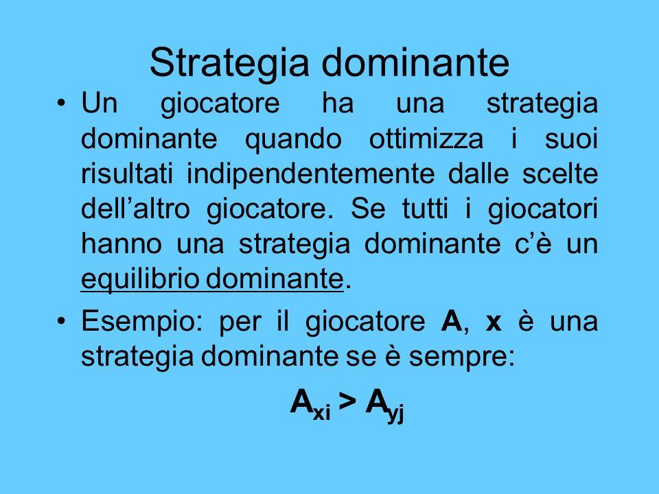 Strategia dominante Un giocatore ha una strategia dominante quando ottimizza i suoi risultati indipendentemente dalle scelte dellaltro giocatore. Se t