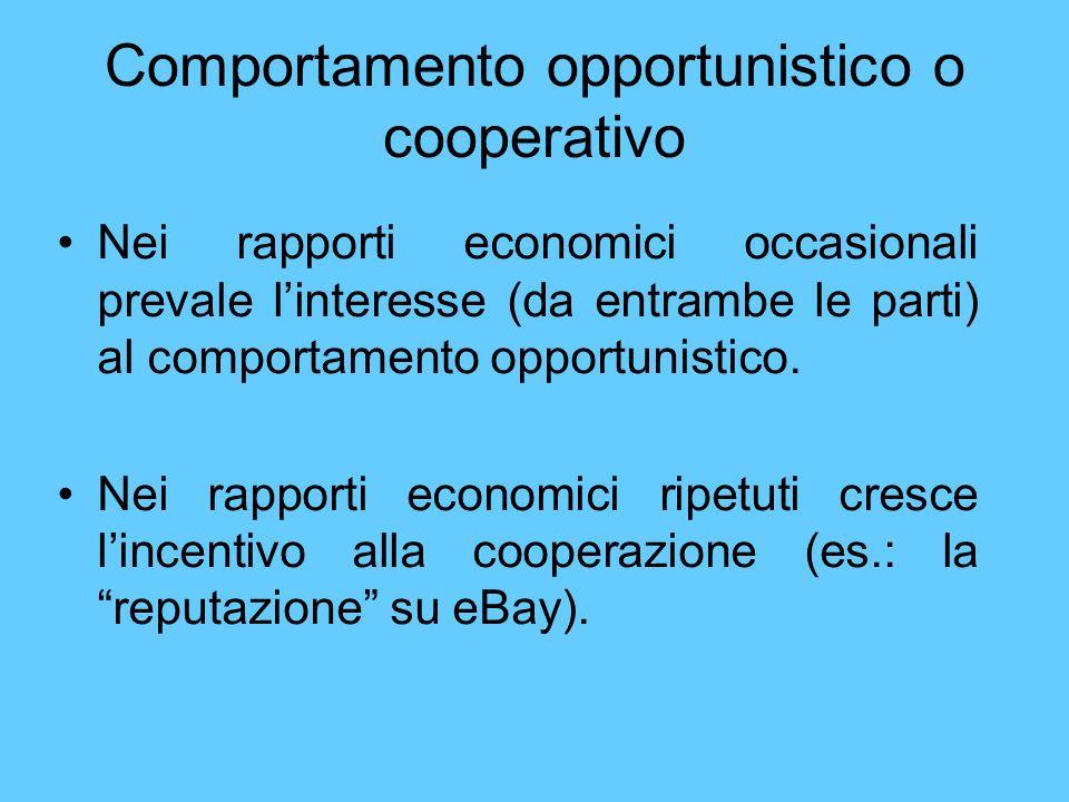 Comportamento opportunistico o cooperativo Nei rapporti economici occasionali prevale linteresse (da entrambe le parti) al comportamento opportunistic