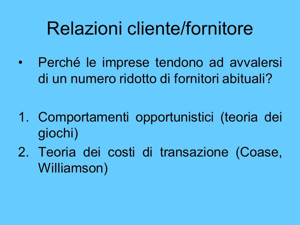 Relazioni cliente/fornitore Perché le imprese tendono ad avvalersi di un numero ridotto di fornitori abituali? 1.Comportamenti opportunistici (teoria