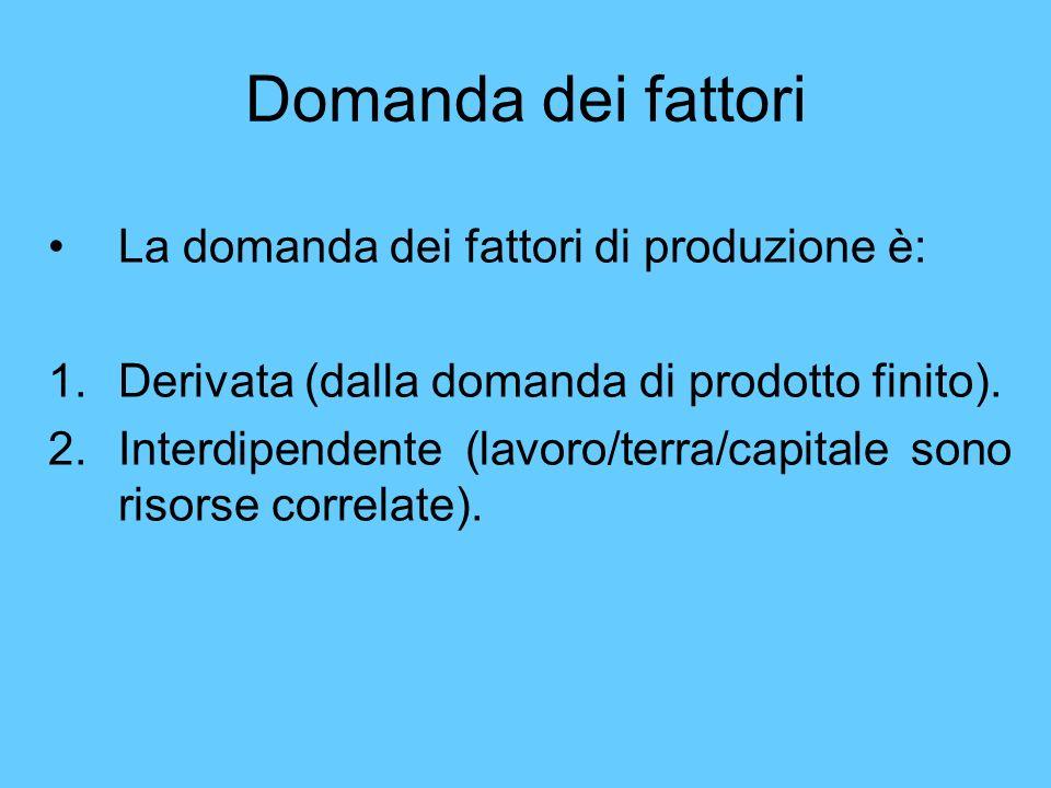 Domanda dei fattori La domanda dei fattori di produzione è: 1.Derivata (dalla domanda di prodotto finito). 2.Interdipendente (lavoro/terra/capitale so