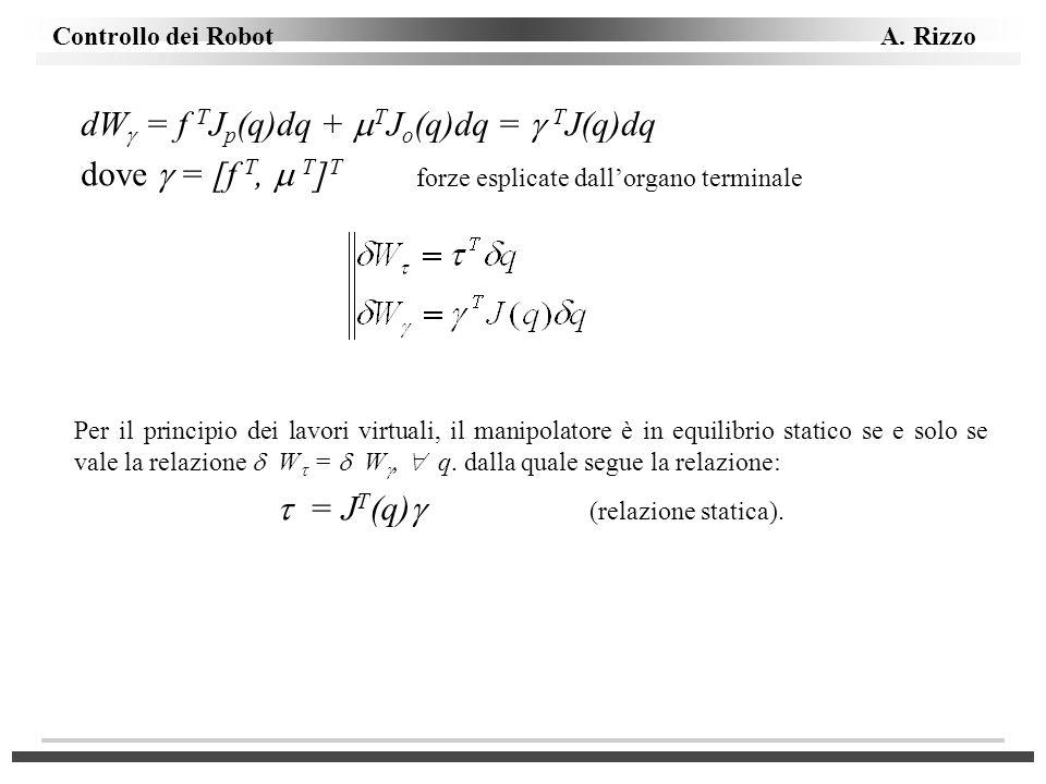 Controllo dei Robot A. Rizzo dW = f T J p (q)dq + T J o (q)dq = T J(q)dq dove = [f T, T ] T Per il principio dei lavori virtuali, il manipolatore è in