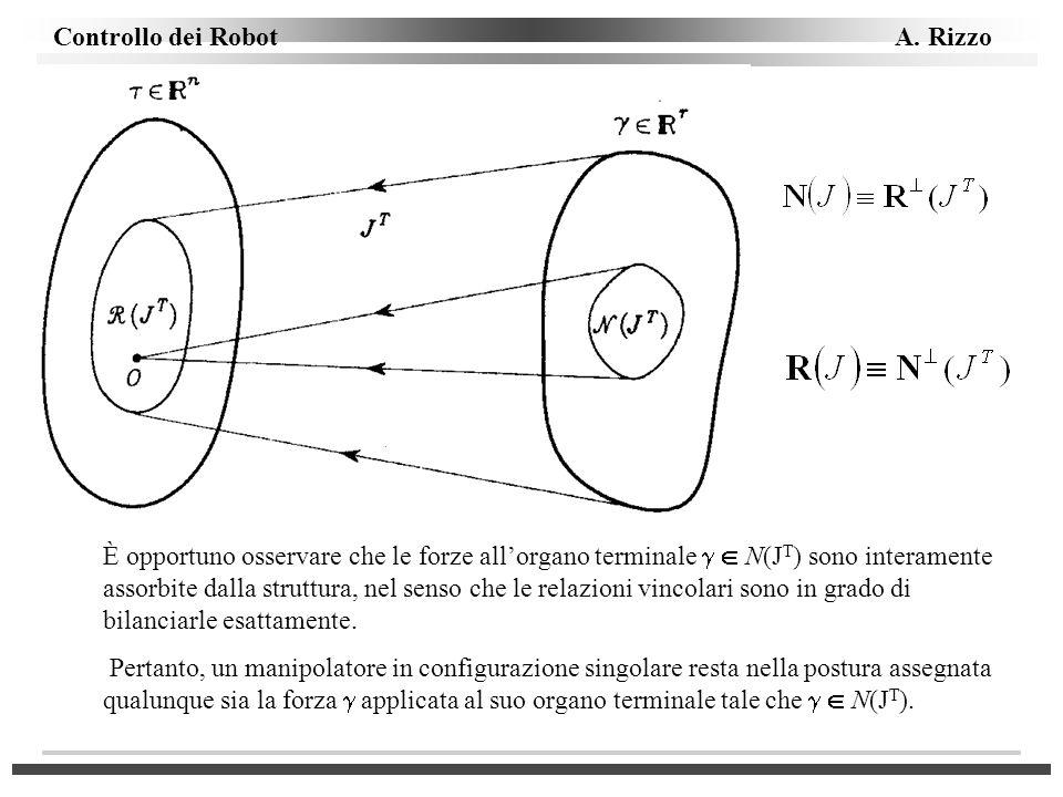 Controllo dei Robot A. Rizzo È opportuno osservare che le forze allorgano terminale N(J T ) sono interamente assorbite dalla struttura, nel senso che