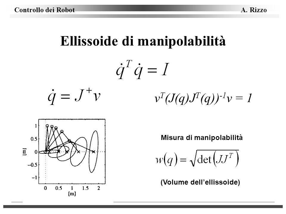 Controllo dei Robot A. Rizzo Ellissoide di manipolabilità v T (J(q)J T (q)) -1 v = 1 Misura di manipolabilità (Volume dellellissoide)