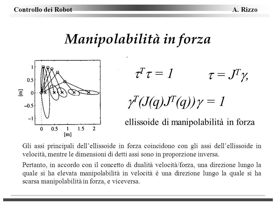 Controllo dei Robot A. Rizzo Manipolabilità in forza T = 1 T (J(q)J T (q)) = 1 = J T, ellissoide di manipolabilità in forza Gli assi principali dellel