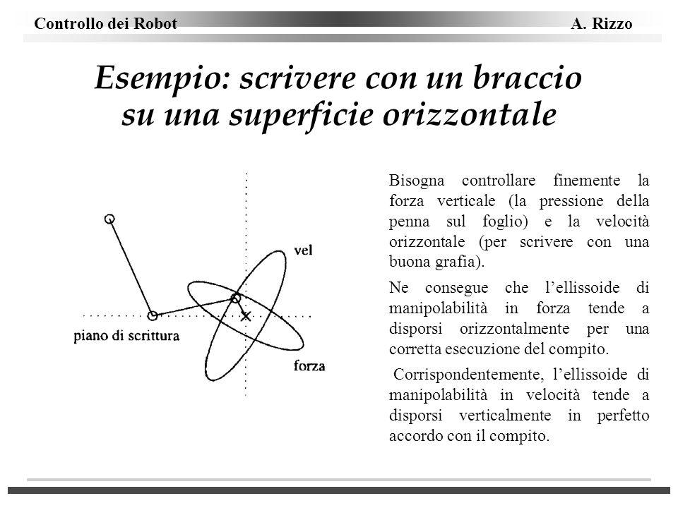 Controllo dei Robot A. Rizzo Esempio: scrivere con un braccio su una superficie orizzontale Bisogna controllare finemente la forza verticale (la press