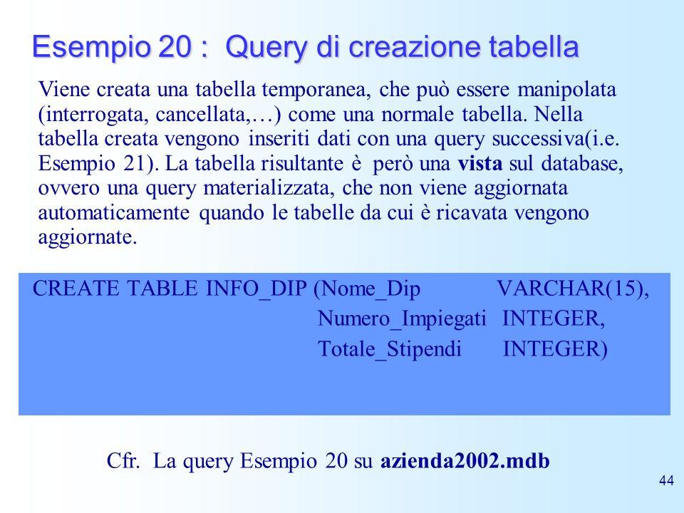44 Esempio 20 : Query di creazione tabella CREATE TABLE INFO_DIP (Nome_Dip VARCHAR(15), Numero_Impiegati INTEGER, Totale_Stipendi INTEGER) Viene creat