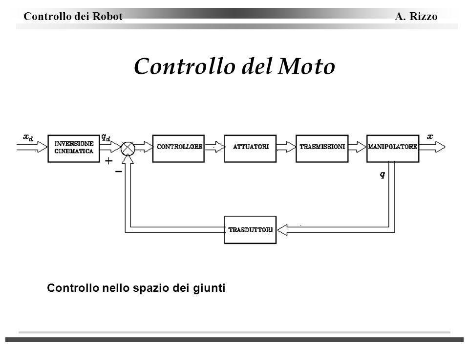 Controllo dei Robot A. Rizzo Controllo del Moto Controllo nello spazio dei giunti