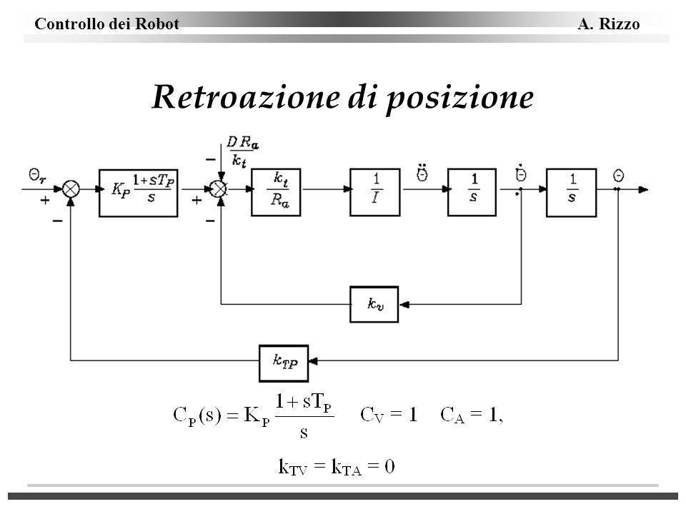 Controllo dei Robot A. Rizzo Retroazione di posizione