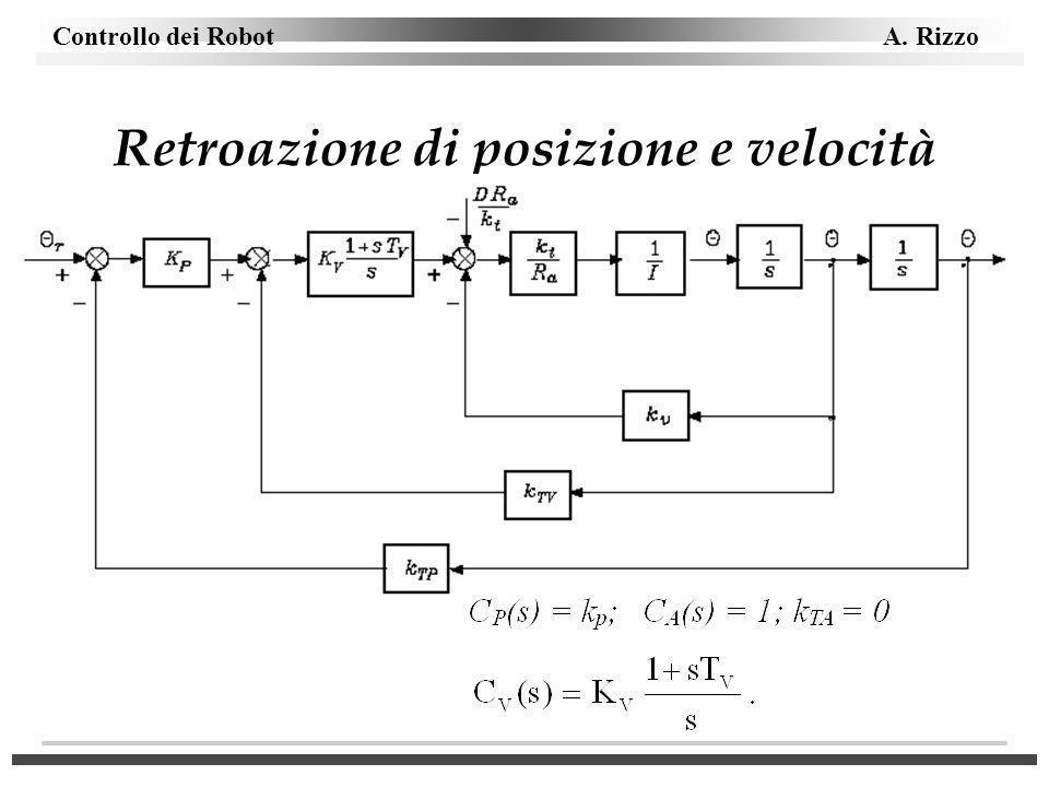 Controllo dei Robot A. Rizzo Retroazione di posizione e velocità