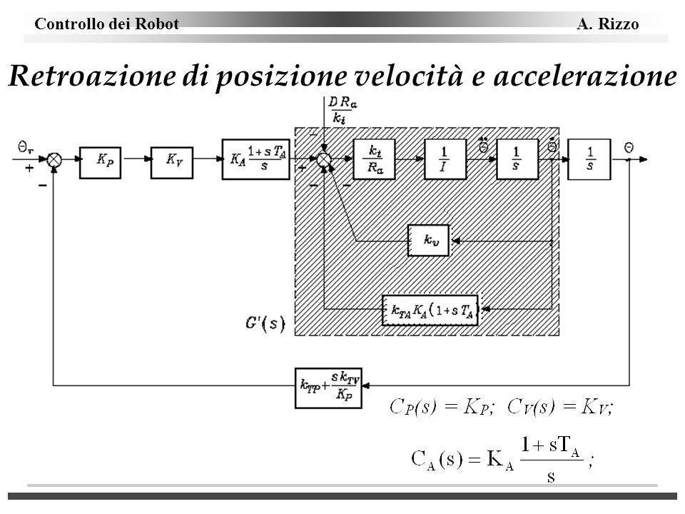 Controllo dei Robot A. Rizzo Retroazione di posizione velocità e accelerazione