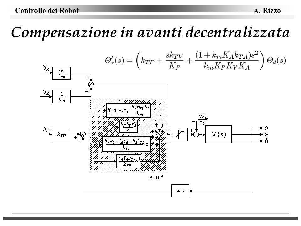 Controllo dei Robot A. Rizzo Compensazione in avanti decentralizzata
