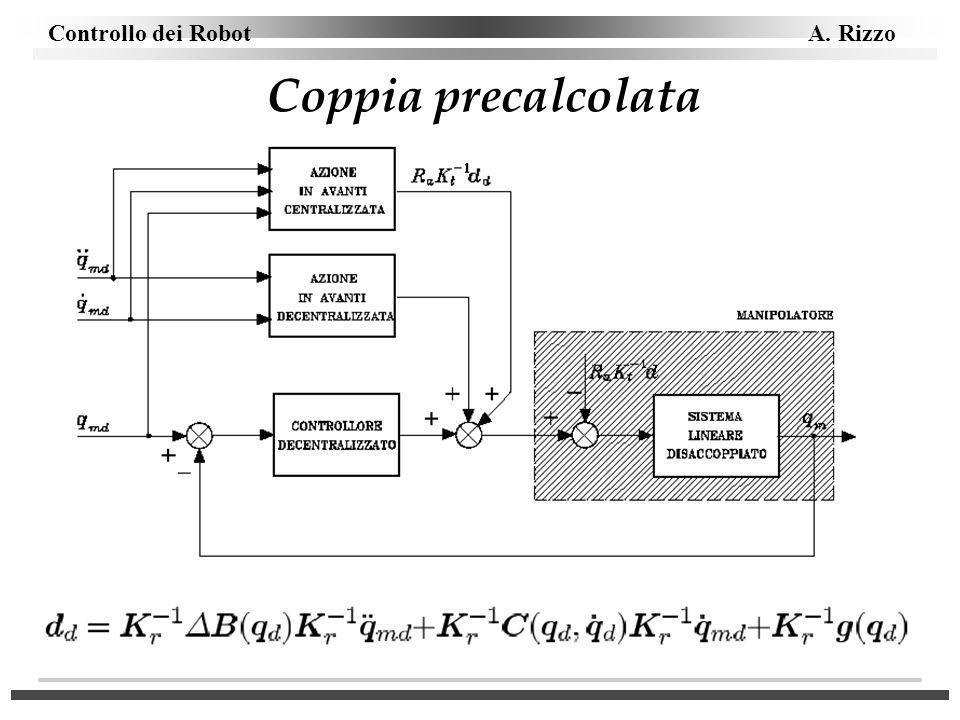 Controllo dei Robot A. Rizzo Coppia precalcolata