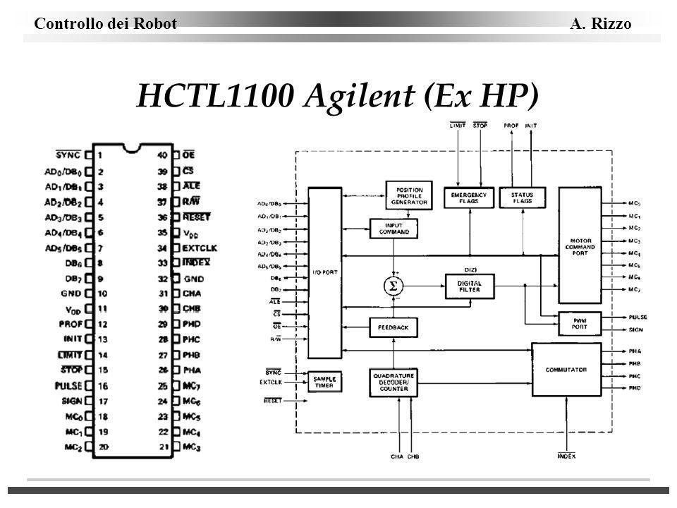Controllo dei Robot A. Rizzo HCTL1100 Agilent (Ex HP)