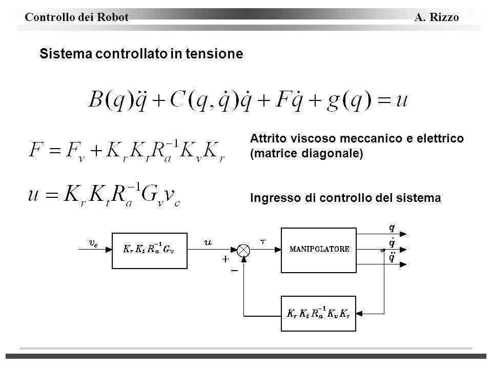 Controllo dei Robot A. Rizzo Attrito viscoso meccanico e elettrico (matrice diagonale) Ingresso di controllo del sistema Sistema controllato in tensio