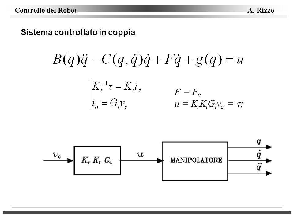 Controllo dei Robot A. Rizzo Sistema controllato in coppia F = F v u = K r K t G i v c = ;