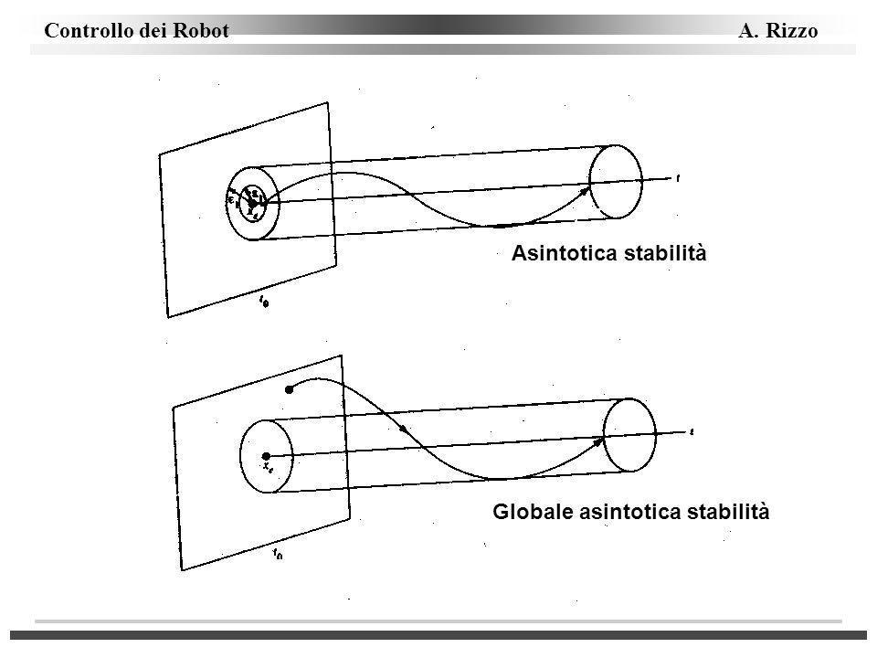 Controllo dei Robot A. Rizzo Asintotica stabilità Globale asintotica stabilità