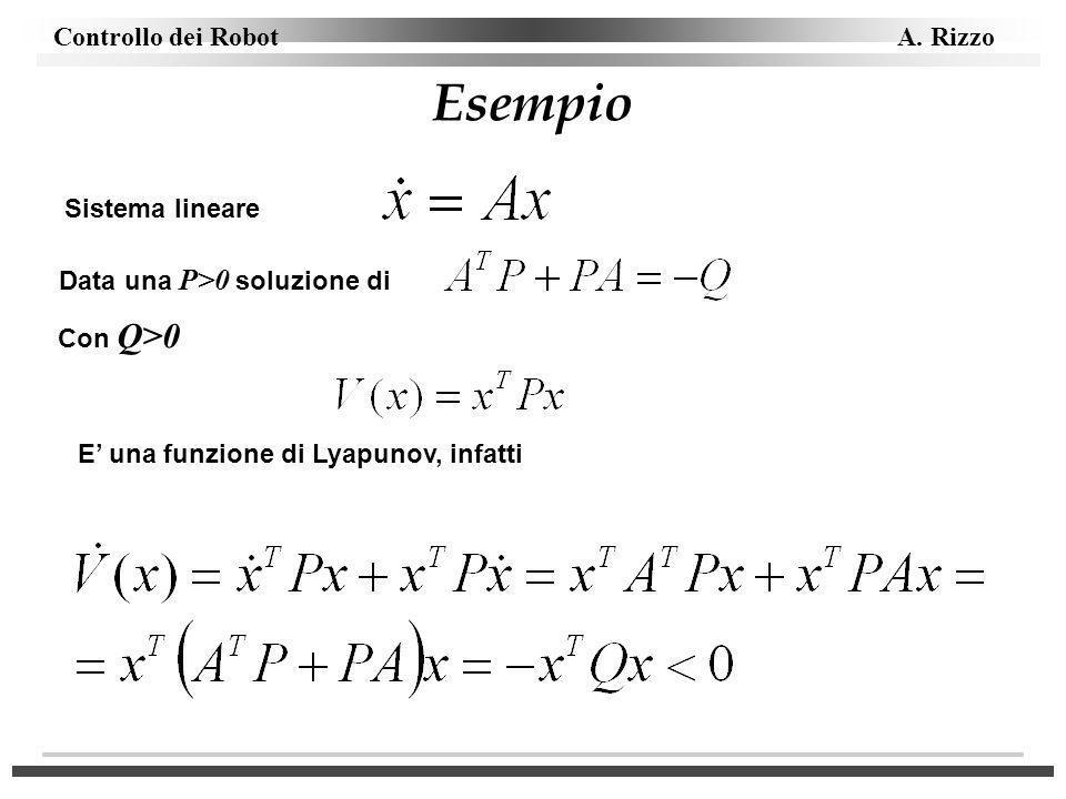 Controllo dei Robot A. Rizzo Esempio Sistema lineare Data una P>0 soluzione di Con Q>0 E una funzione di Lyapunov, infatti