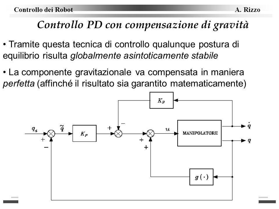 Controllo dei Robot A. Rizzo Controllo PD con compensazione di gravità Tramite questa tecnica di controllo qualunque postura di equilibrio risulta glo