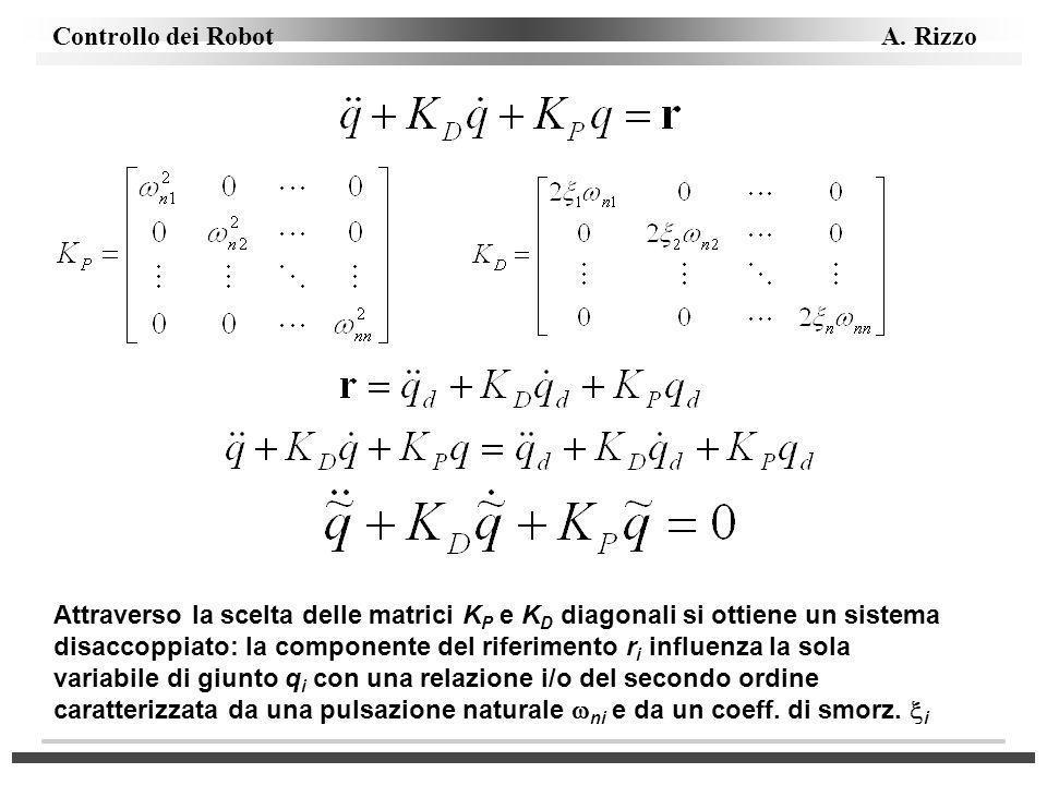 Attraverso la scelta delle matrici K P e K D diagonali si ottiene un sistema disaccoppiato: la componente del riferimento r i influenza la sola variab