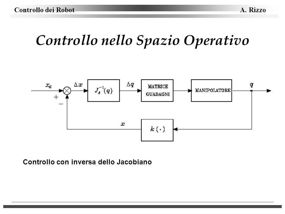 Controllo dei Robot A. Rizzo Controllo nello Spazio Operativo Controllo con inversa dello Jacobiano