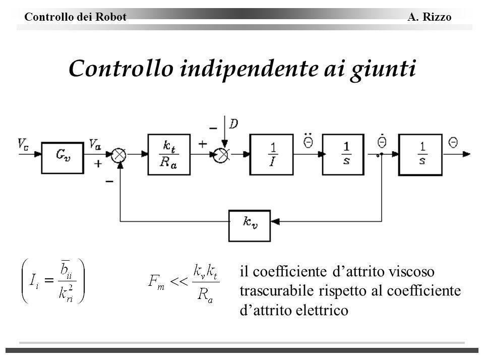 Controllo indipendente ai giunti il coefficiente dattrito viscoso trascurabile rispetto al coefficiente dattrito elettrico
