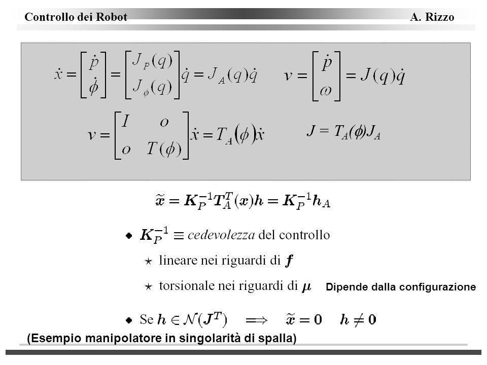 Controllo dei Robot A. Rizzo J = T A ( )J A Dipende dalla configurazione (Esempio manipolatore in singolarità di spalla)