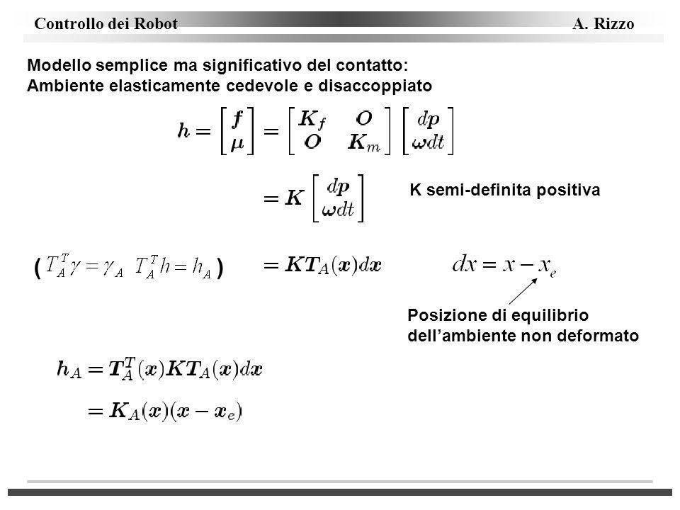 Controllo dei Robot A. Rizzo Modello semplice ma significativo del contatto: Ambiente elasticamente cedevole e disaccoppiato K semi-definita positiva