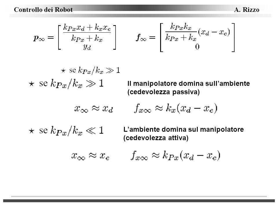 Controllo dei Robot A. Rizzo Il manipolatore domina sullambiente (cedevolezza passiva) Lambiente domina sul manipolatore (cedevolezza attiva)