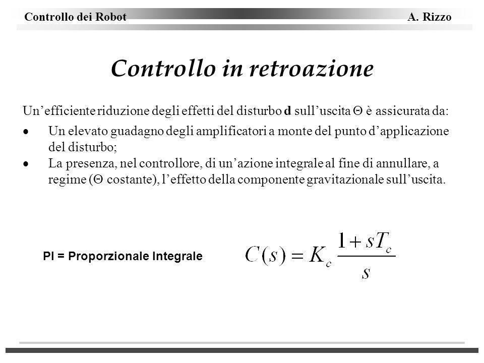 Controllo dei Robot A. Rizzo Controllo in retroazione Unefficiente riduzione degli effetti del disturbo d sulluscita è assicurata da: Un elevato guada
