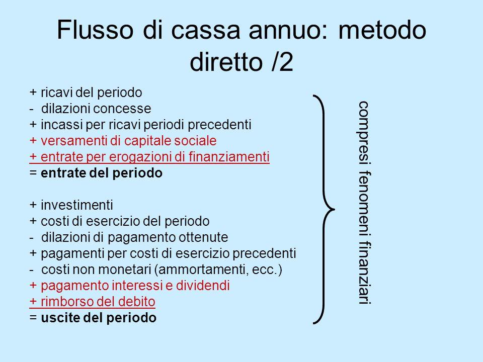 Flusso di cassa annuo: metodo diretto /2 + ricavi del periodo - dilazioni concesse + incassi per ricavi periodi precedenti + versamenti di capitale so